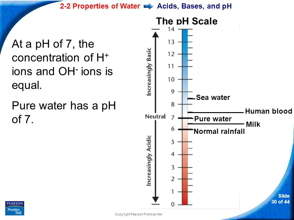 2-2 Properties of Water Slide 30 of 44 Copyright Pearson Prentice Hall Acids, Bases, and pH At a pH of 7, the concentration of H + ions and OH - ions is equal.