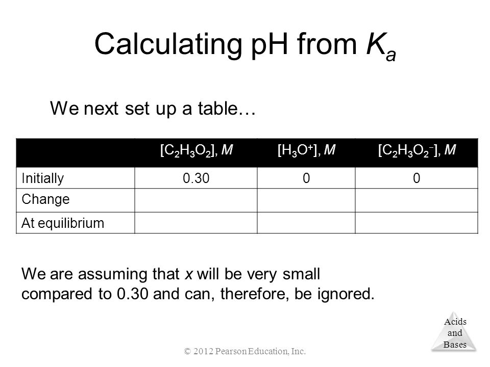 Acids and Bases Calculating pH from K a We next set up a table… [C 2 H 3 O 2 ], M[H 3 O + ], M[C 2 H 3 O 2  ], M Initially Change At equilibrium We are assuming that x will be very small compared to 0.30 and can, therefore, be ignored.