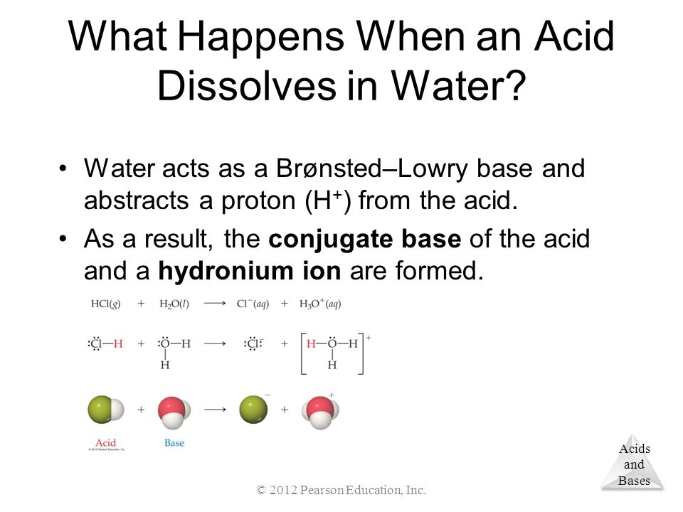 Acids and Bases What Happens When an Acid Dissolves in Water.