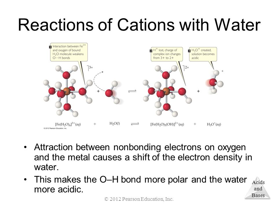 Acids and Bases Reactions of Cations with Water Attraction between nonbonding electrons on oxygen and the metal causes a shift of the electron density in water.