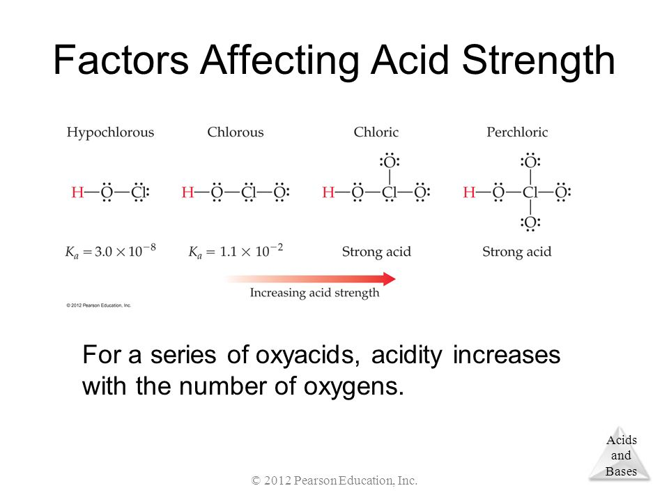 Acids and Bases Factors Affecting Acid Strength For a series of oxyacids, acidity increases with the number of oxygens.