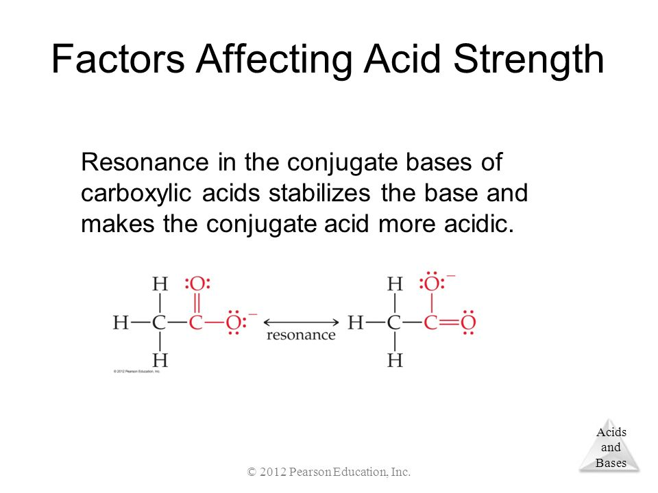 Acids and Bases Factors Affecting Acid Strength Resonance in the conjugate bases of carboxylic acids stabilizes the base and makes the conjugate acid more acidic.