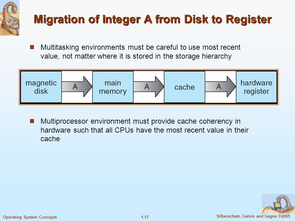 1.17 Silberschatz, Galvin and Gagne ©2005 Operating System Concepts Migration of Integer A from Disk to Register Multitasking environments must be careful to use most recent value, not matter where it is stored in the storage hierarchy Multiprocessor environment must provide cache coherency in hardware such that all CPUs have the most recent value in their cache