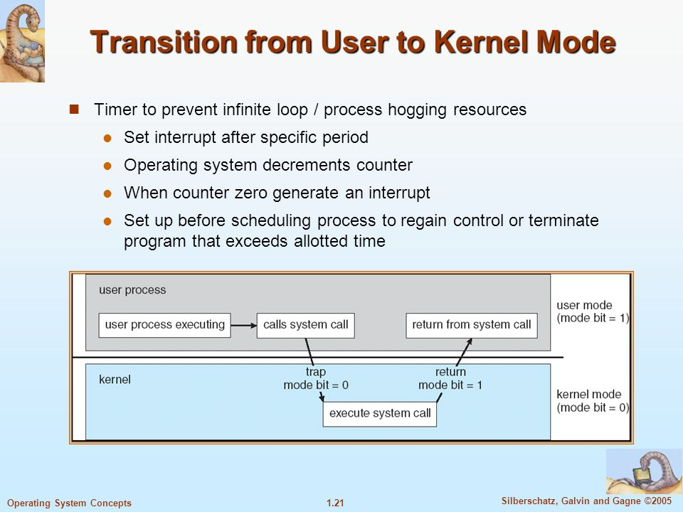 1.21 Silberschatz, Galvin and Gagne ©2005 Operating System Concepts Transition from User to Kernel Mode Timer to prevent infinite loop / process hogging resources Set interrupt after specific period Operating system decrements counter When counter zero generate an interrupt Set up before scheduling process to regain control or terminate program that exceeds allotted time