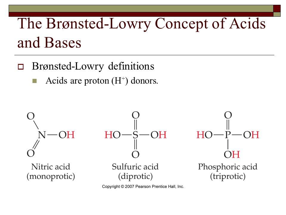 Arrhenius Acid And Base