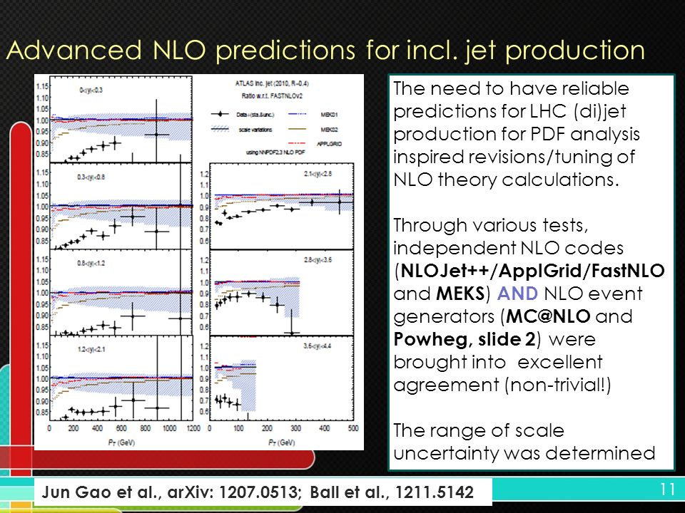 11 The need to have reliable predictions for LHC (di)jet production for PDF analysis inspired revisions/tuning of NLO theory calculations.