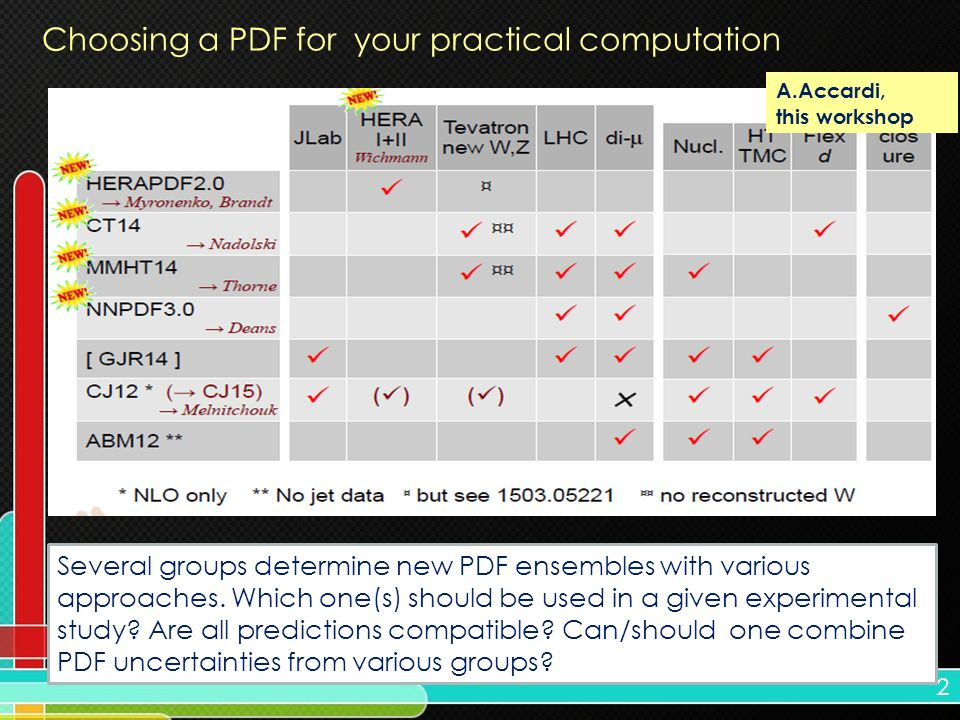 2 Choosing a PDF for your practical computation A.Accardi, this workshop Several groups determine new PDF ensembles with various approaches.