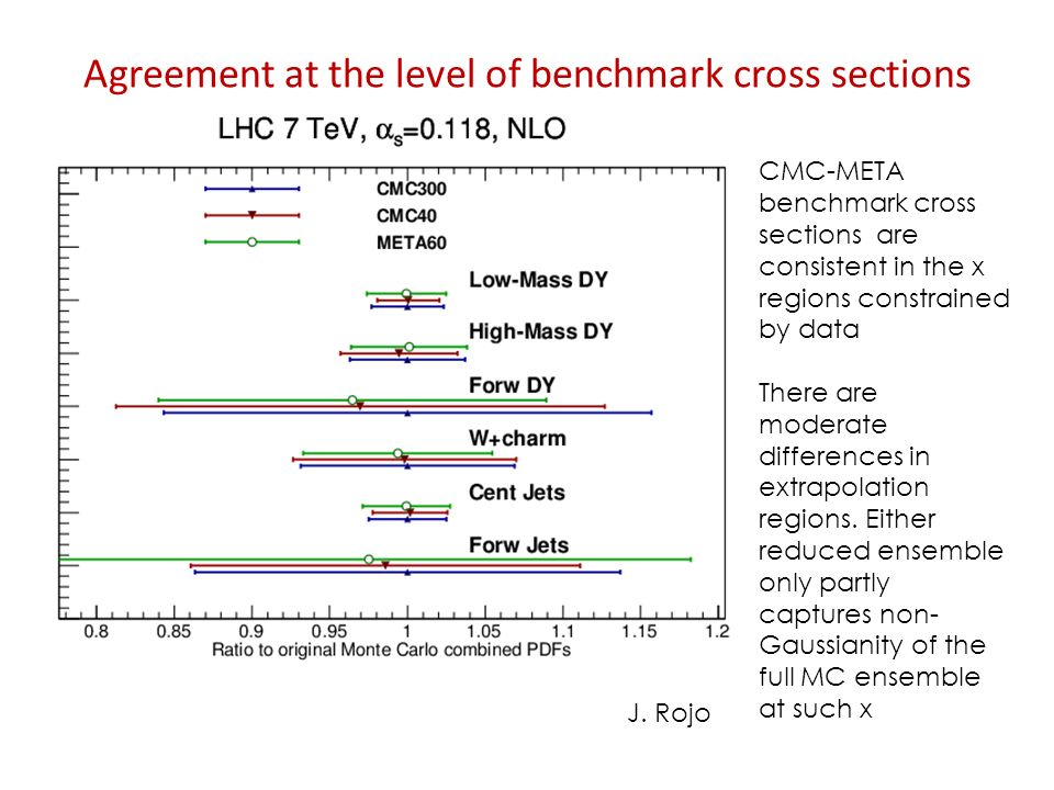 Agreement at the level of benchmark cross sections PRELIMINARY J.