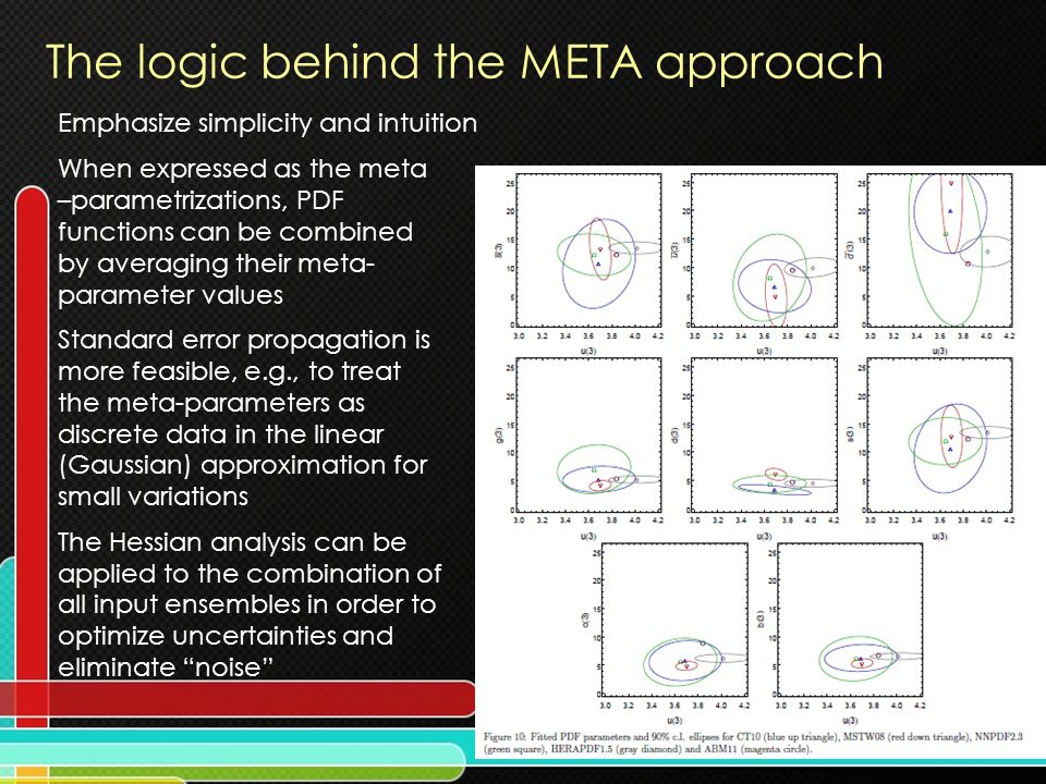 33 The logic behind the META approach When expressed as the meta –parametrizations, PDF functions can be combined by averaging their meta- parameter values Standard error propagation is more feasible, e.g., to treat the meta-parameters as discrete data in the linear (Gaussian) approximation for small variations The Hessian analysis can be applied to the combination of all input ensembles in order to optimize uncertainties and eliminate noise Emphasize simplicity and intuition
