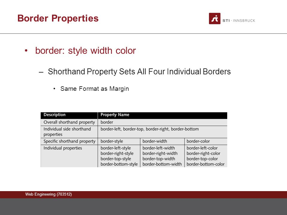 Web Engineering (703512) Border Properties border: style width color –Shorthand Property Sets All Four Individual Borders Same Format as Margin