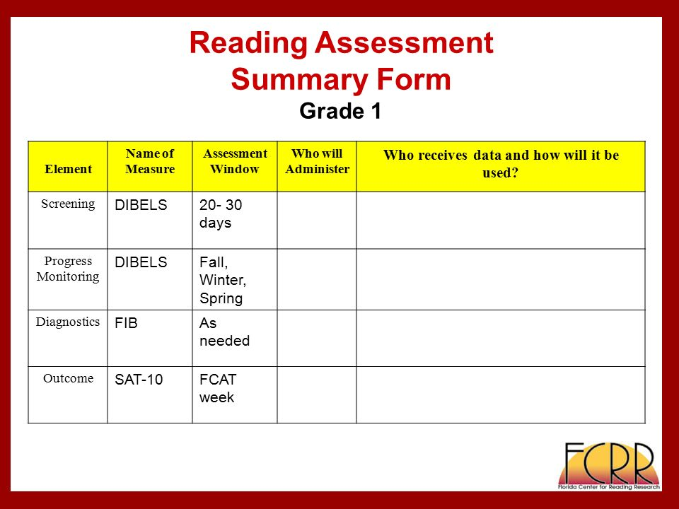 Reading Assessment Summary Form Grade 1 Element Name of Measure Assessment Window Who will Administer Who receives data and how will it be used.