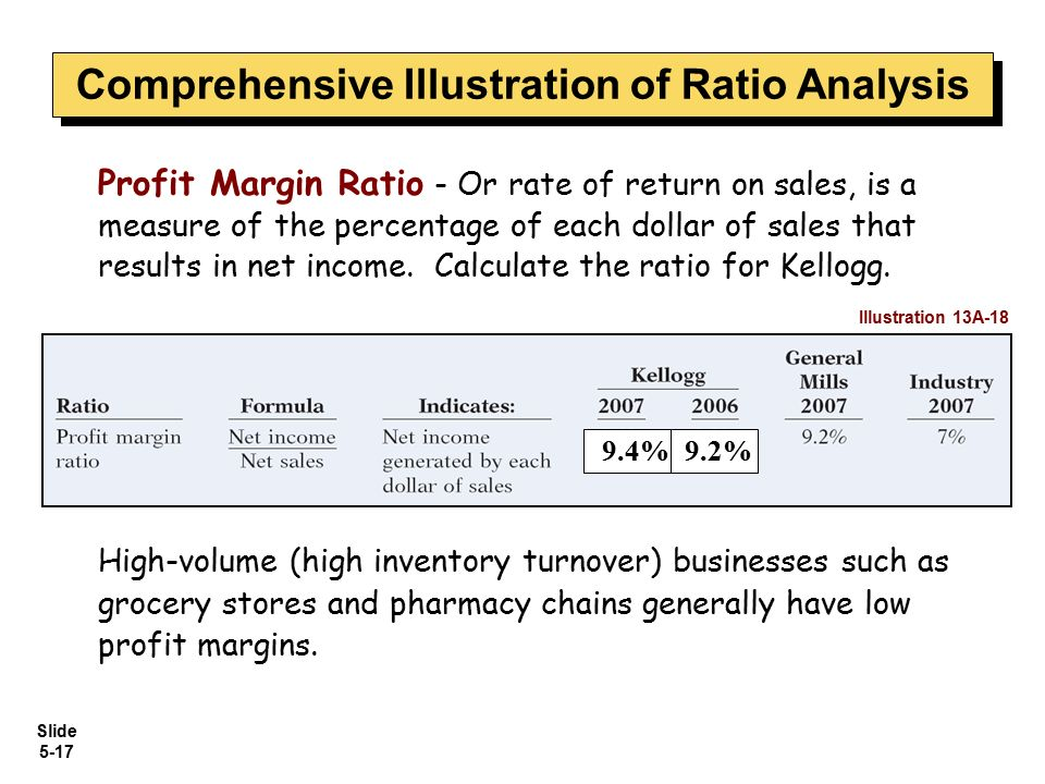 ratio analysis of husain mills and