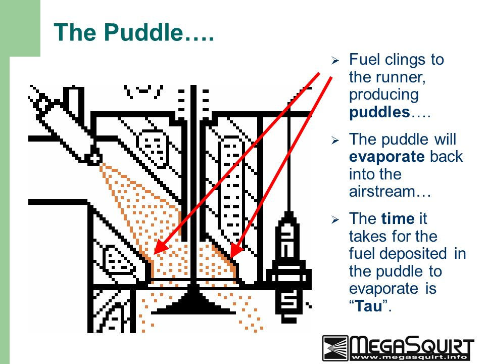 18 The Puddle….  Fuel clings to the runner, producing puddles….