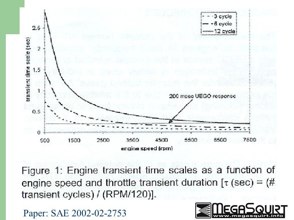 41 Paper: SAE 2002-02-2753