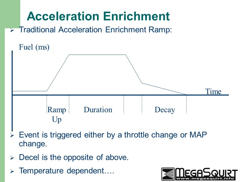 9 Acceleration Enrichment  Traditional Acceleration Enrichment Ramp: Fuel (ms) Time Ramp Up DurationDecay  Event is triggered either by a throttle change or MAP change.
