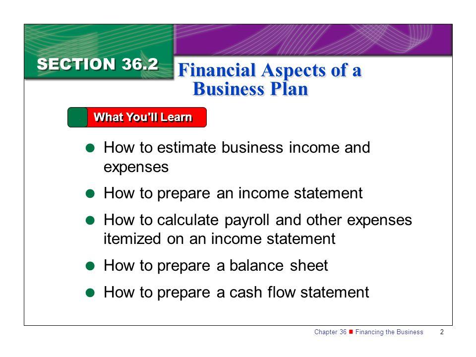 Marketing aspect of business plan