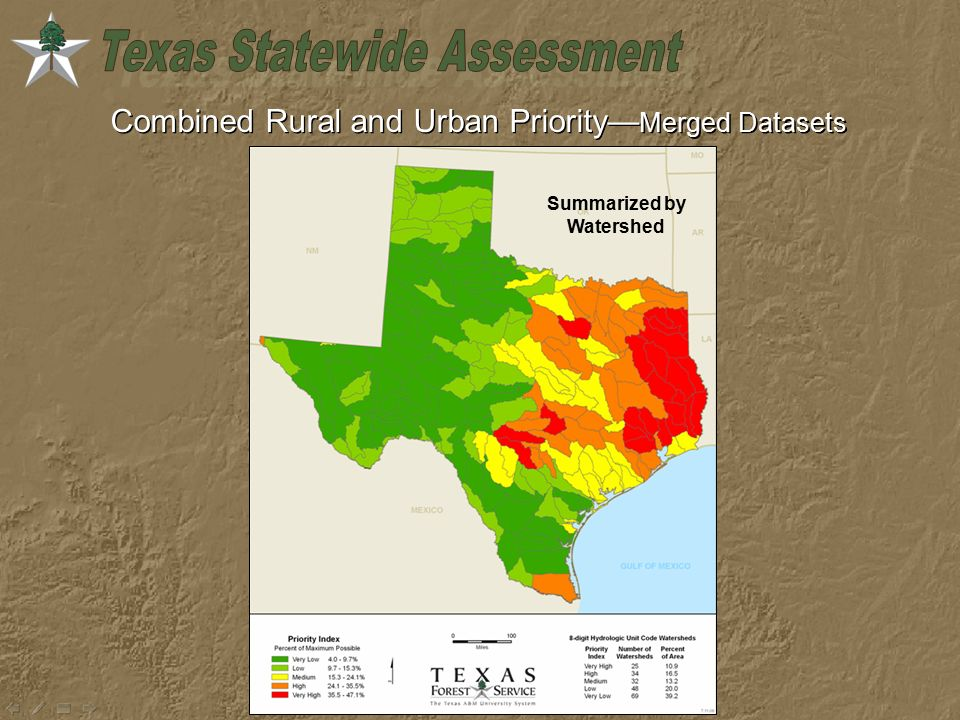 Combined Rural and Urban Priority— Merged Datasets Summarized by Watershed