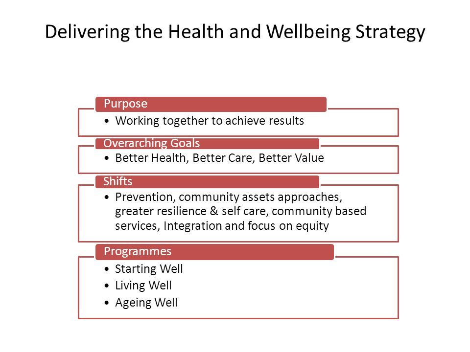 Working together to achieve results Purpose Better Health, Better Care, Better Value Overarching Goals Prevention, community assets approaches, greater resilience & self care, community based services, Integration and focus on equity Shifts Starting Well Living Well Ageing Well Programmes Delivering the Health and Wellbeing Strategy