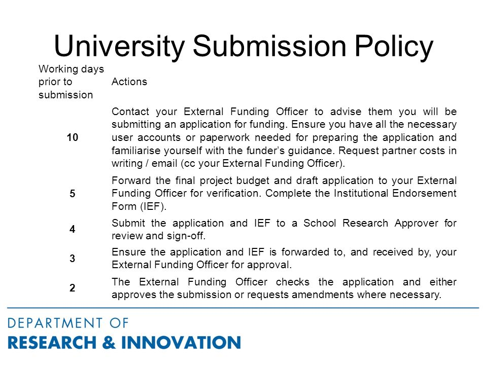 University Submission Policy Working days prior to submission Actions 10 Contact your External Funding Officer to advise them you will be submitting an application for funding.