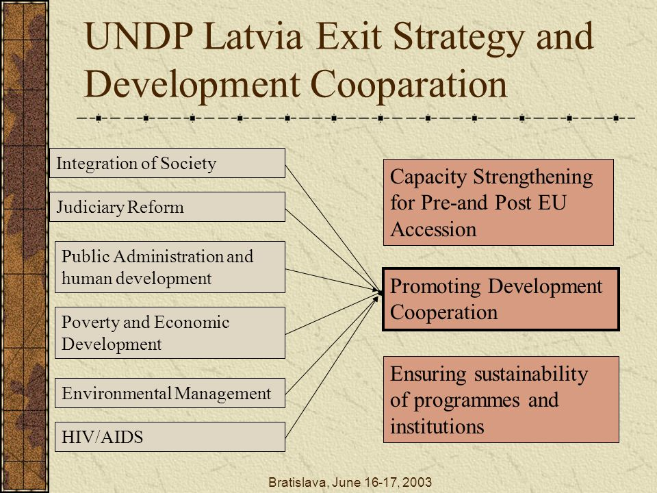 Bratislava, June 16-17, 2003 UNDP Latvia Exit Strategy and Development Cooparation Integration of Society Judiciary Reform Public Administration and human development Poverty and Economic Development Environmental Management HIV/AIDS Capacity Strengthening for Pre-and Post EU Accession Promoting Development Cooperation Ensuring sustainability of programmes and institutions