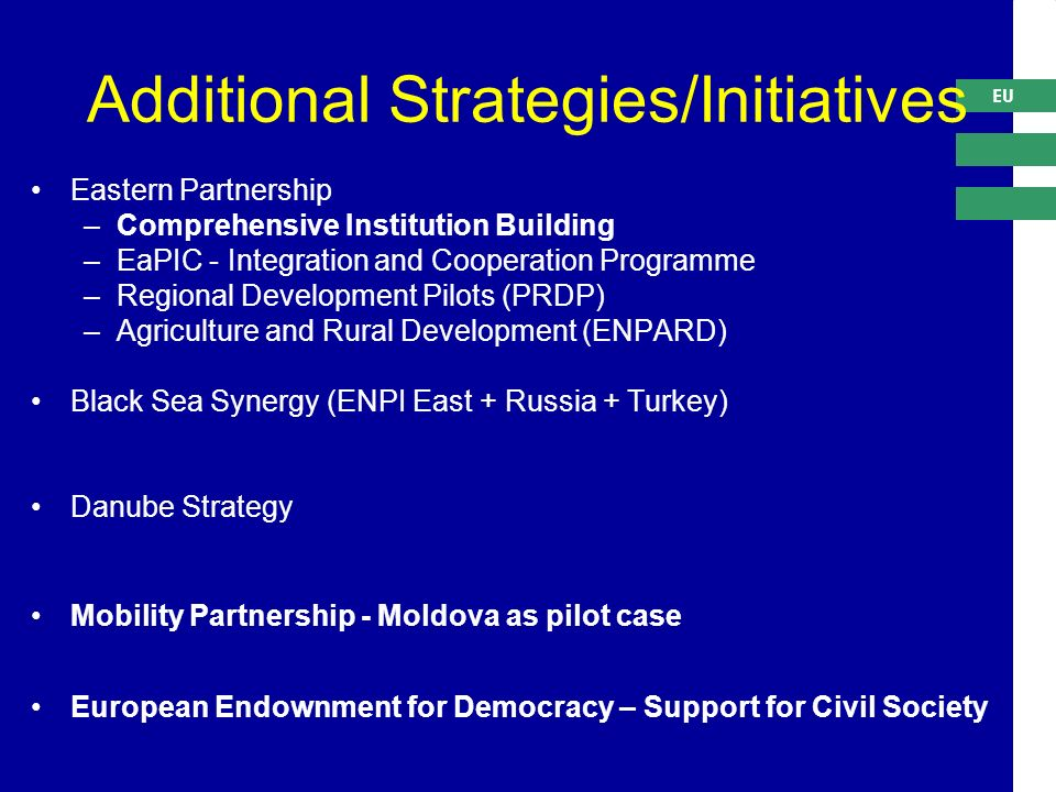 EU Additional Strategies/Initiatives Eastern Partnership –Comprehensive Institution Building –EaPIC - Integration and Cooperation Programme –Regional Development Pilots (PRDP) –Agriculture and Rural Development (ENPARD) Black Sea Synergy (ENPI East + Russia + Turkey) Danube Strategy Mobility Partnership - Moldova as pilot case European Endownment for Democracy – Support for Civil Society
