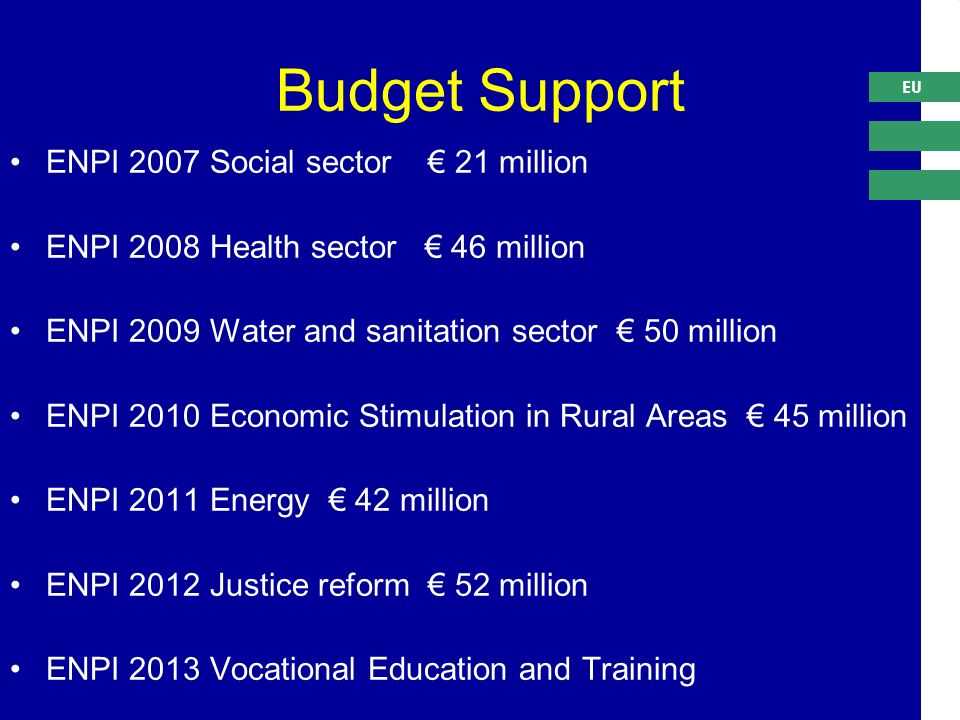 EU Budget Support ENPI 2007 Social sector € 21 million ENPI 2008 Health sector € 46 million ENPI 2009 Water and sanitation sector € 50 million ENPI 2010 Economic Stimulation in Rural Areas € 45 million ENPI 2011 Energy € 42 million ENPI 2012 Justice reform € 52 million ENPI 2013 Vocational Education and Training