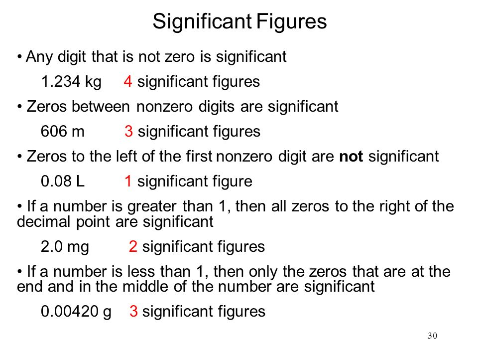 30 Significant Figures Any digit that is not zero is significant kg 4 significant figures Zeros between nonzero digits are significant 606 m 3 significant figures Zeros to the left of the first nonzero digit are not significant 0.08 L 1 significant figure If a number is greater than 1, then all zeros to the right of the decimal point are significant 2.0 mg 2 significant figures If a number is less than 1, then only the zeros that are at the end and in the middle of the number are significant g 3 significant figures