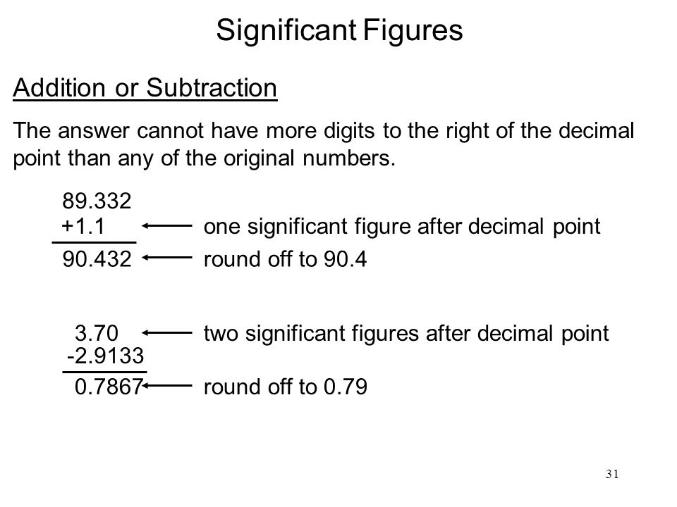 31 Significant Figures Addition or Subtraction The answer cannot have more digits to the right of the decimal point than any of the original numbers.