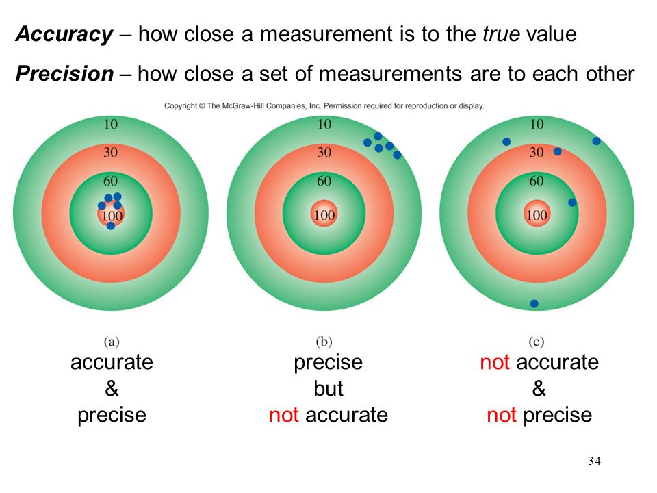 34 Accuracy – how close a measurement is to the true value Precision – how close a set of measurements are to each other accurate & precise but not accurate & not precise
