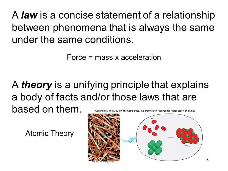 6 A theory is a unifying principle that explains a body of facts and/or those laws that are based on them.