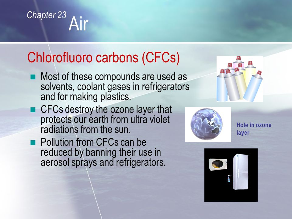 Chlorofluoro carbons (CFCs) Most of these compounds are used as solvents, coolant gases in refrigerators and for making plastics.