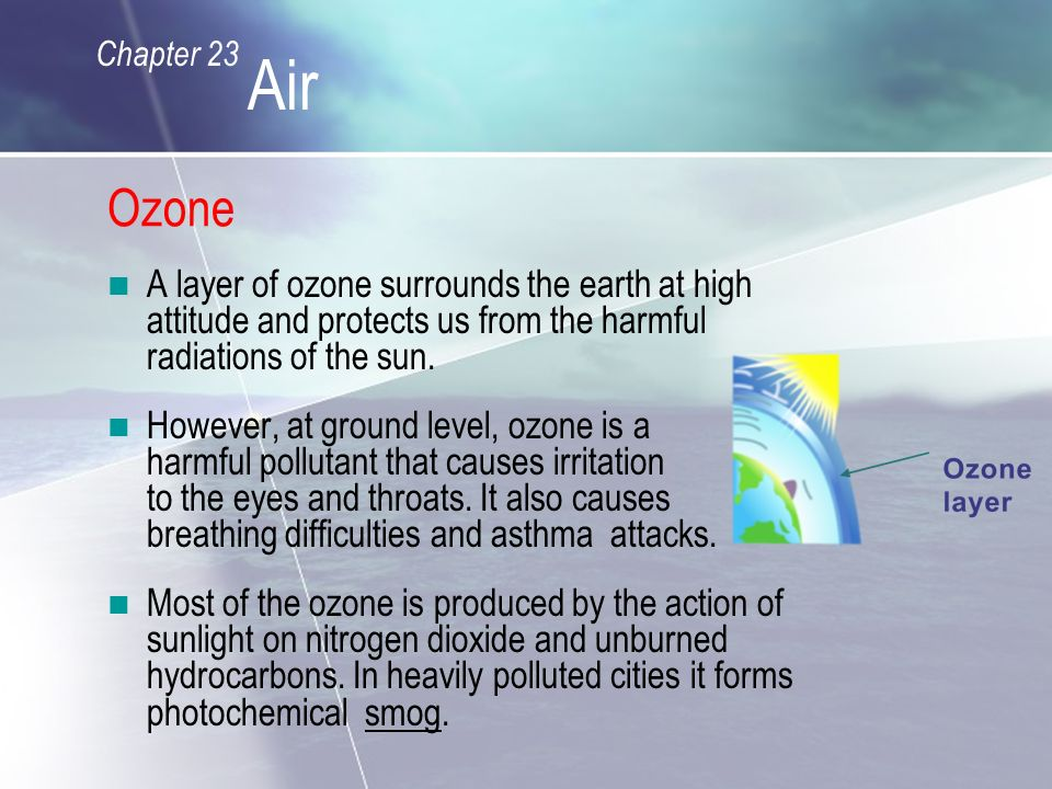 Ozone A layer of ozone surrounds the earth at high attitude and protects us from the harmful radiations of the sun.