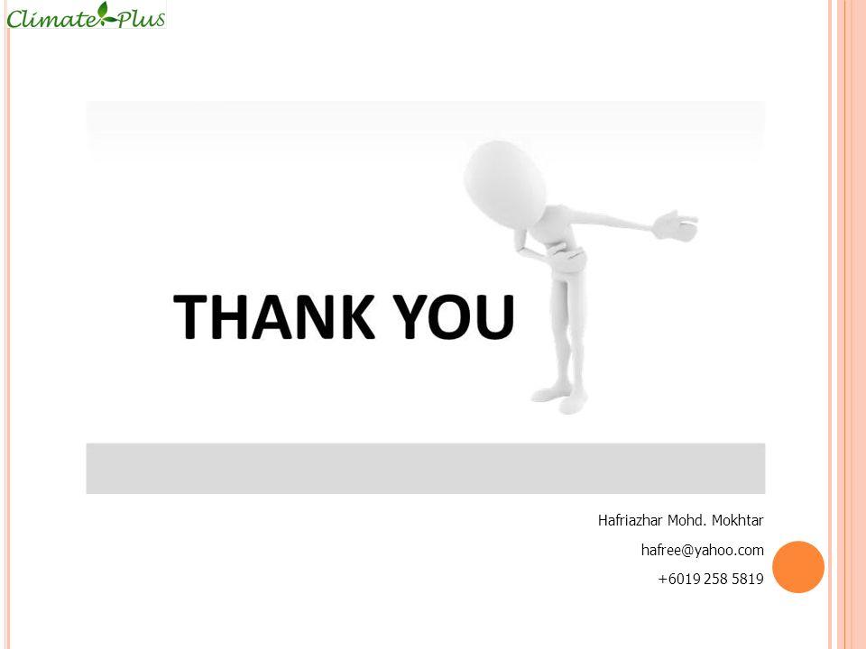 Hafriazhar Mohd. Mokhtar hafree@yahoo.com +6019 258 5819