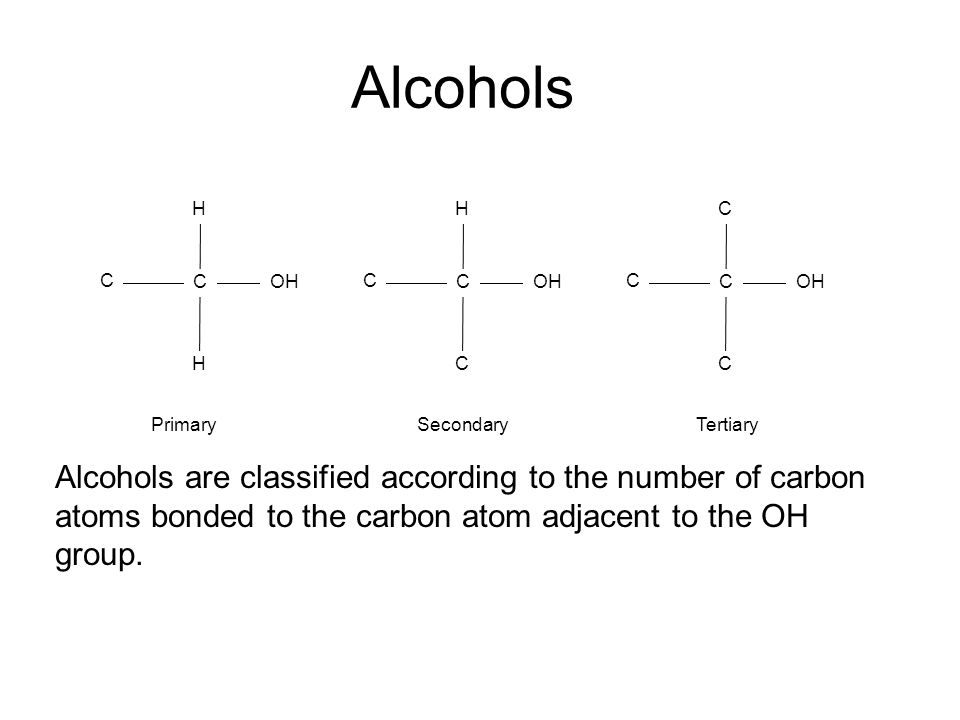 Alcohols COH C C C C H H C C H C C Primary Secondary Tertiary Alcohols are classified according to the number of carbon atoms bonded to the carbon atom adjacent to the OH group.
