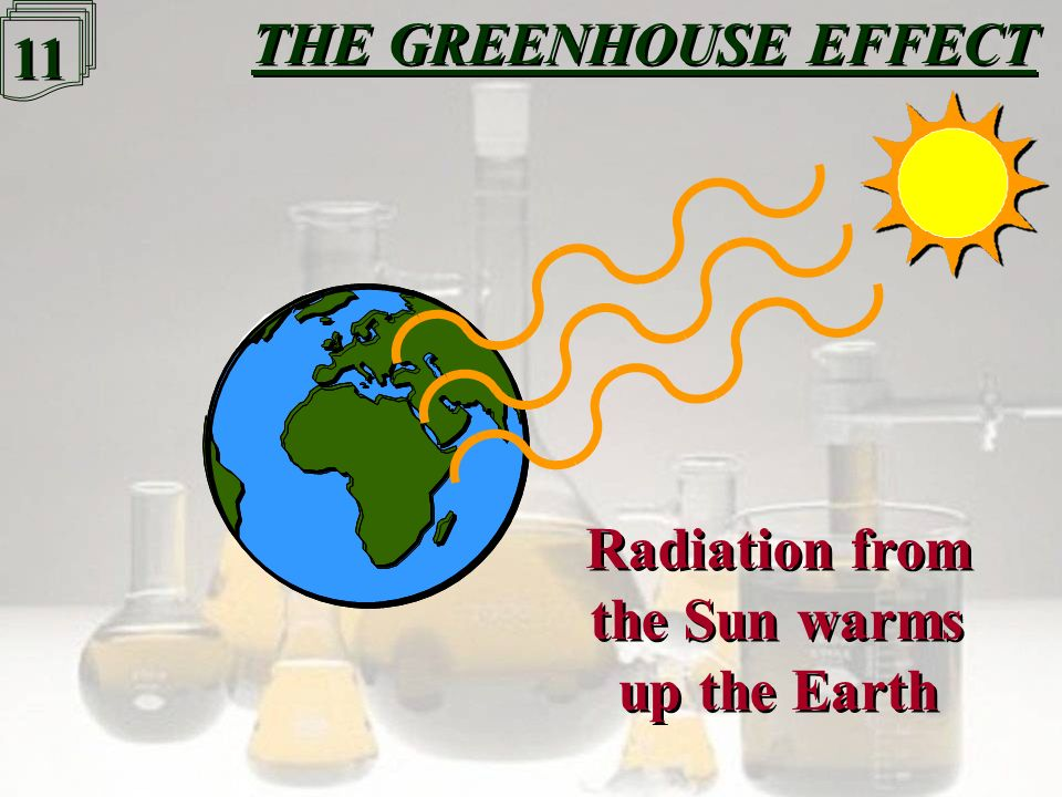 10 THE GREENHOUSE EFFECT The burning of fossil fuels by people gives off yet more CO 2 The burning of fossil fuels by people gives off yet more CO 2