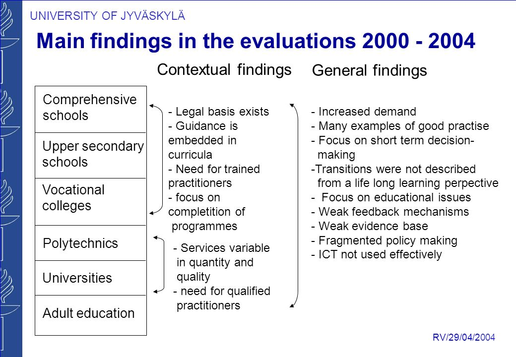 UNIVERSITY OF JYVÄSKYLÄ RV/29/04/2004 Comprehensive schools Upper secondary schools Vocational colleges Polytechnics Universities Adult education Main findings in the evaluations Contextual findings General findings - Legal basis exists - Guidance is embedded in curricula - Need for trained practitioners - focus on completition of programmes - Services variable in quantity and quality - need for qualified practitioners - Increased demand - Many examples of good practise - Focus on short term decision- making -Transitions were not described from a life long learning perpective - Focus on educational issues - Weak feedback mechanisms - Weak evidence base - Fragmented policy making - ICT not used effectively