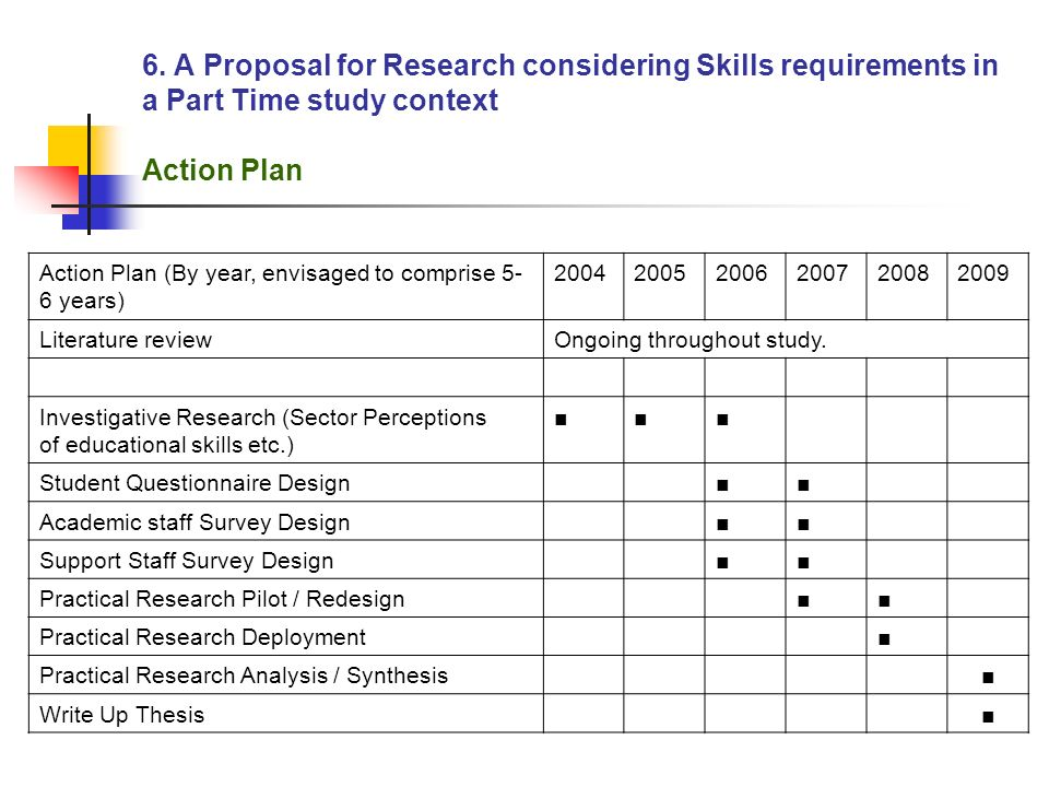 Custom research proposals