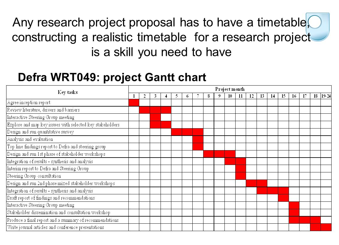 Dissertation Proposal Service Timetable