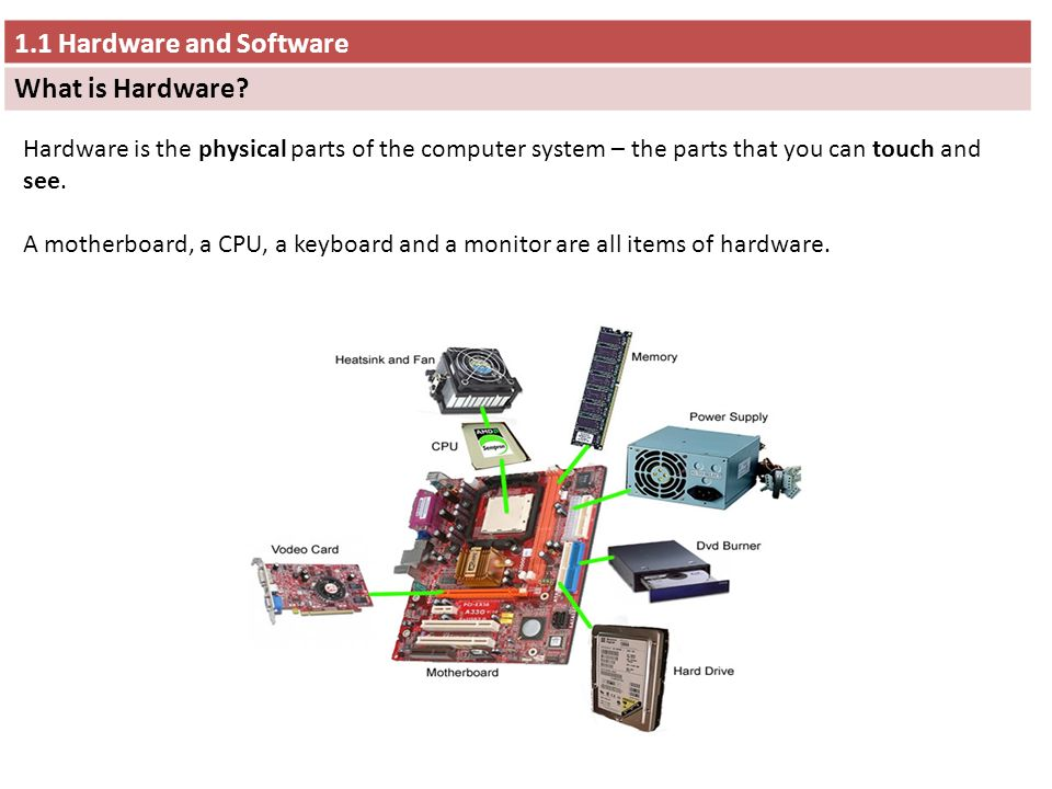 components of computer systems hardware and