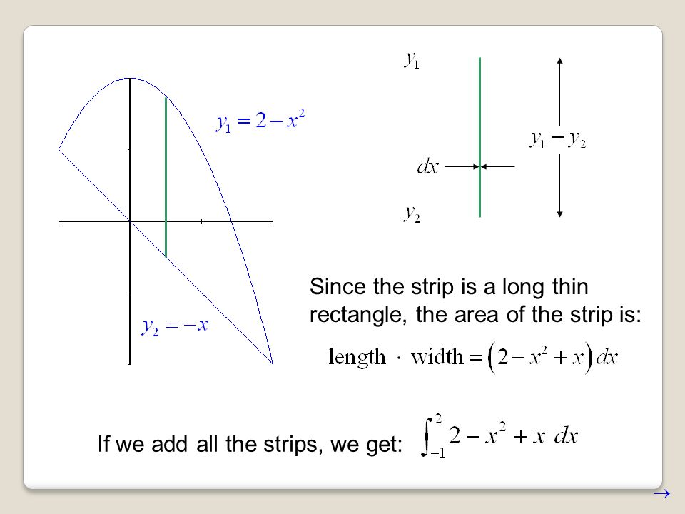 Since the strip is a long thin rectangle, the area of the strip is: If we add all the strips, we get: