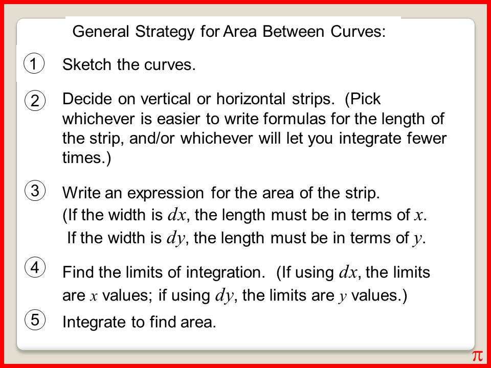General Strategy for Area Between Curves: 1 Decide on vertical or horizontal strips.