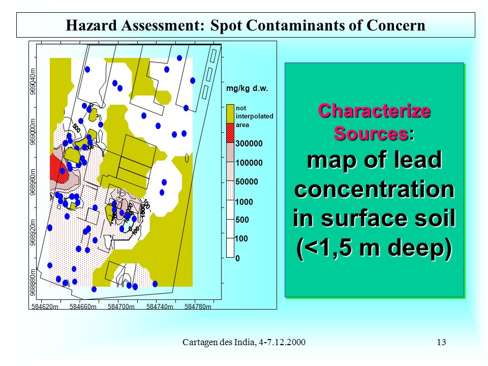 Cartagen des India, 4-7.12.200013 Characterize Sources: map of lead concentration in surface soil (<1,5 m deep) 584620m584660m584700m584740m584780m 9 6 8 8 8 0 m 9 6 8 9 2 0 m 9 6 8 9 6 0 m 9 6 9 0 0 0 m 9 6 9 0 4 0 m 0 500 50000 300000 not interpolated area mg/kg d.w.