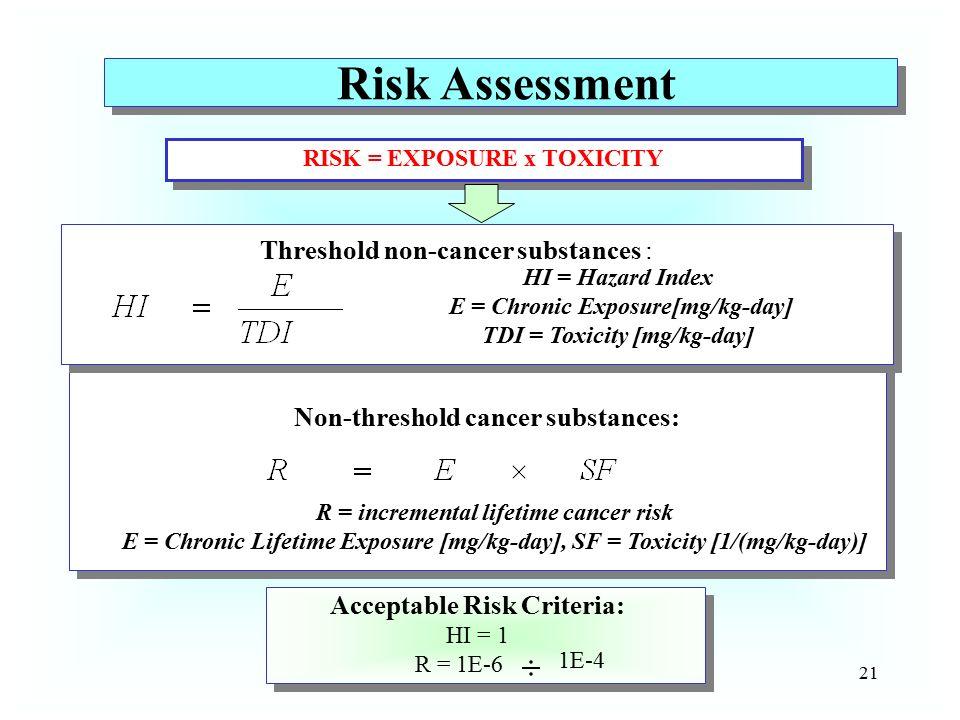 Cartagen des India, 4-7.12.200021 Risk Assessment RISK = EXPOSURE x TOXICITY Threshold non-cancer substances : HI = Hazard Index E = Chronic Exposure[mg/kg-day] TDI = Toxicity [mg/kg-day] Non-threshold cancer substances: R = incremental lifetime cancer risk E = Chronic Lifetime Exposure [mg/kg-day], SF = Toxicity [1/(mg/kg-day)] Acceptable Risk Criteria: HI = 1 R = 1E-6 1E-4