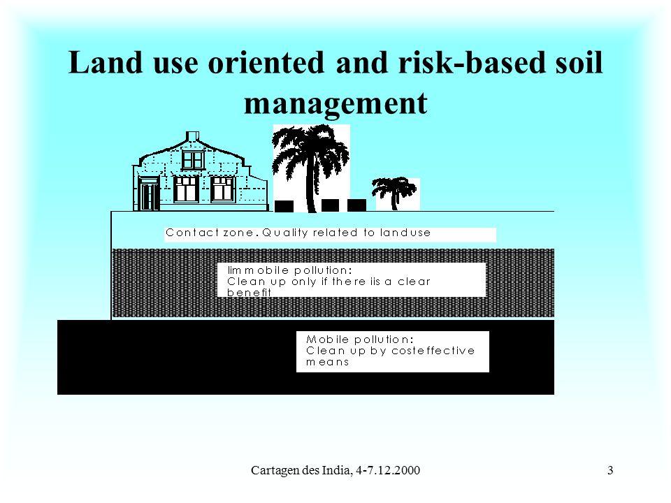 Cartagen des India, 4-7.12.20003 Land use oriented and risk-based soil management