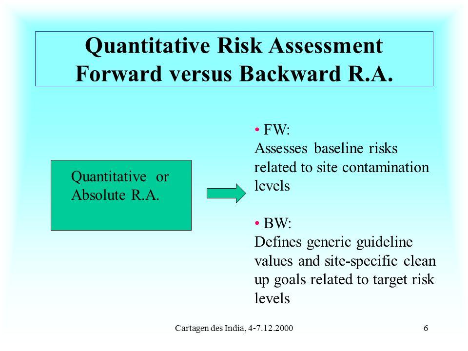 Cartagen des India, 4-7.12.20006 Quantitative Risk Assessment Forward versus Backward R.A.