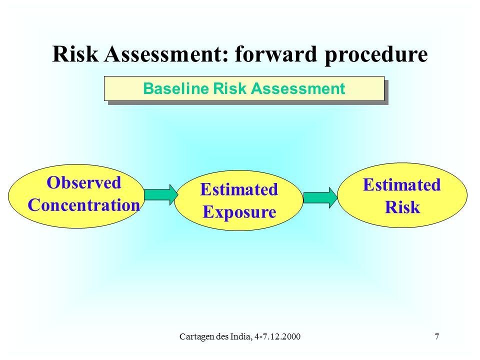Cartagen des India, 4-7.12.20007 Risk Assessment: forward procedure Observed Concentration Estimated Exposure Estimated Risk Baseline Risk Assessment