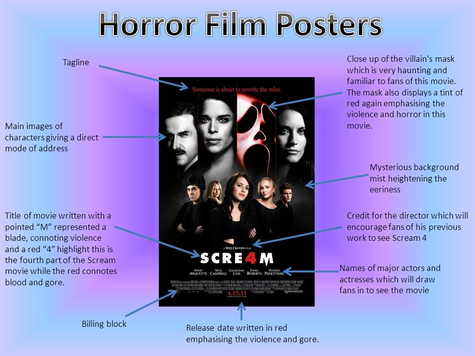 Tagline Main images of characters giving a direct mode of address Title of movie written with a pointed M represented a blade, connoting violence and a red 4 highlight this is the fourth part of the Scream movie while the red connotes blood and gore.