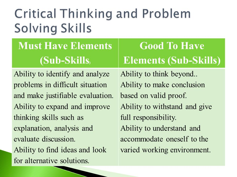 Must Have Elements (Sub-Skills ) Good To Have Elements (Sub-Skills) Ability to identify and analyze problems in difficult situation and make justifiab