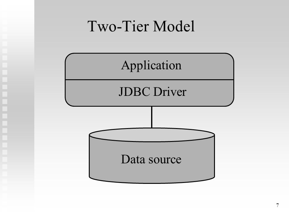 7 Two-Tier Model Data source Application JDBC Driver