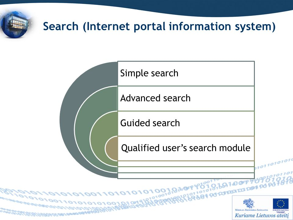 Search (Internet portal information system) Simple search Advanced search Guided search Qualified user's search module